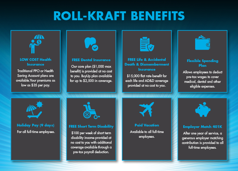 Roll-Kraft Benefits                     LOW COST Health Insurance - Traditional PPO or Health Saving Account plans are available.Your premiums as low as $35 per pay.                      FREE Dental Insurance - Our core plan ($1,000 max benefit) is provided at no cost to you. BuyUp plan available for up to $2,500 in coverage.                     FREE Life & Accidental Death & Dismemberment Insurance - $15,000 flat rate benefit for each life and AD&D coverage provided at no cost to you.                     Flexible Spending Plan -  Allows employees to deduct pre-tax wages to cover medical, dental and other eligible expenses.                     Holiday Pay (9 days) - For all full-time employees.                     FREE Short Term Disability - $100 per week of short term disability income provided at no cost to you with additional coverage available through a pre-tax payroll deduction.                     Paid Vacation - Available to all full-time employees.                     EMPLOYER MATCH 401K - After one year of service, $.50 for each dollar employees defers, up to 6%.