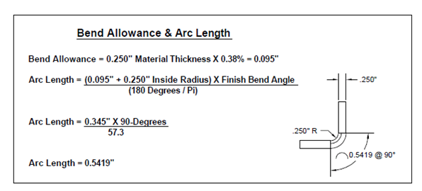 Figure 3 Calculating the bend allowance u0026 arc length  sc 1 st  Roll-Kraft & Calculating Estimated Strip Widths - Roll Formed Cross-Sections