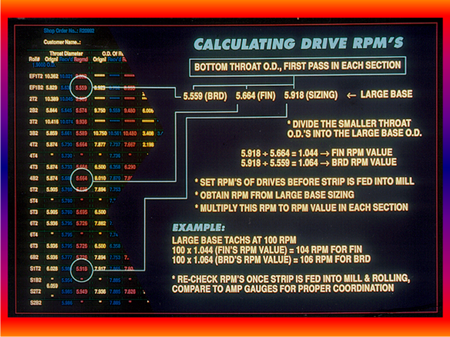 Calculating mill drive rpms is your mill up to speed the left side of the data chart shows a cut away of a standard rework sheet after the tooling is reworked sciox Image collections